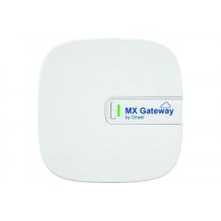 MX Gateway ETH/WIFI